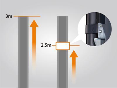 FRA 1,600-1,800kg Electric Reach Truck